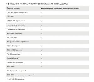 список аккредитованных страховых для ипотеки Сбербанка на 2020 год