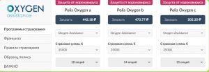 хорошая страховка в Черногорию 2020