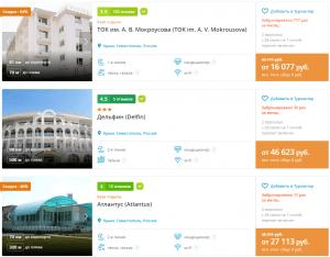 туры в Севастополь июль 2021